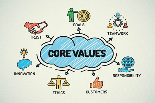 Discover and Honor Your Core Values