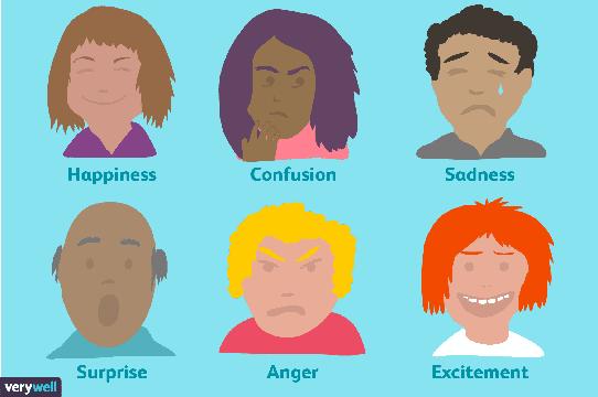 Interpret Facial Expression