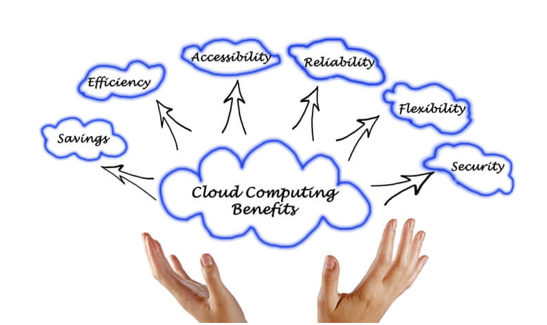 banifits of cloud computing