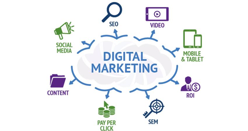 TUF Blog | Blog Of TUF | Digital Marketing | Digital Marketing types |  Career as Digital Marketer